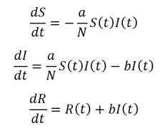 equationsForGirlsTalkMathBlogPost