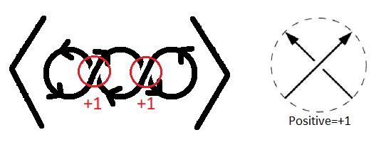 knot theory 4