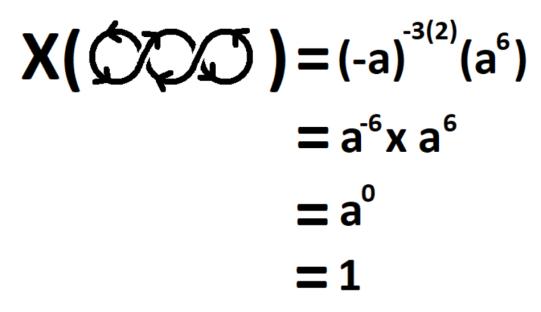 knot theory 9