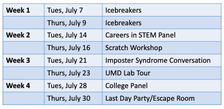 Schedule - Camp 2020